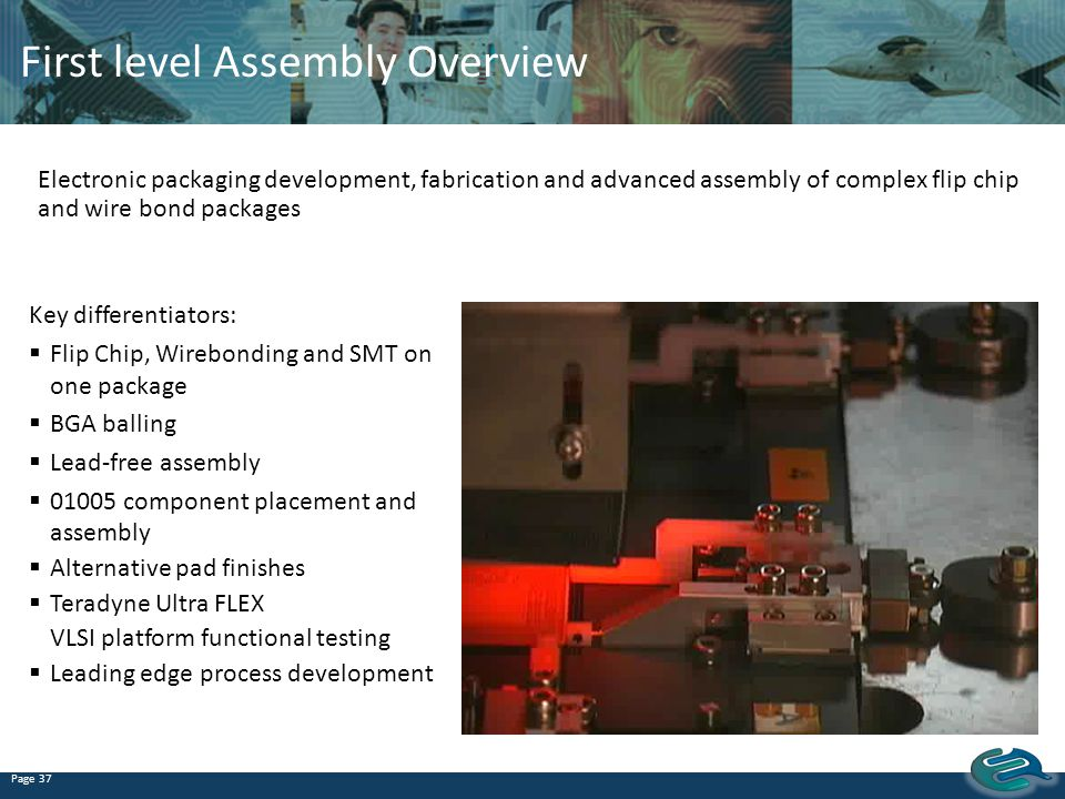 First level Assembly Overview