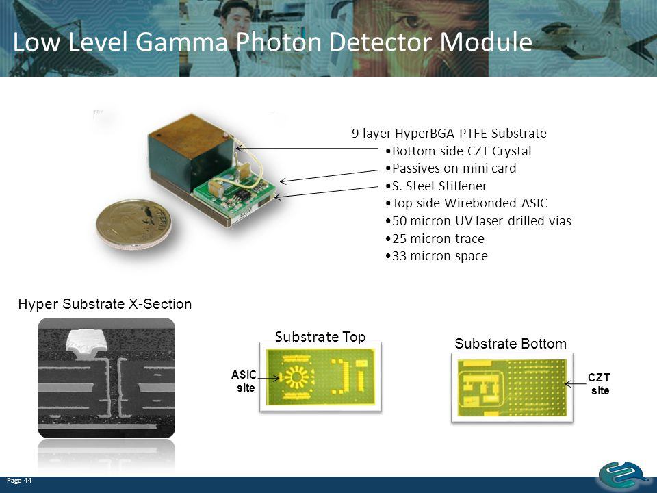 Low Level Gamma Photon Detector Module