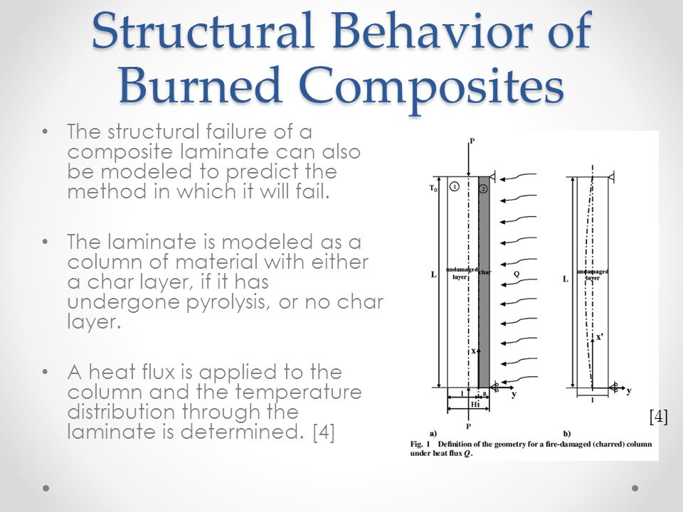 Structural Behavior of Burned Composites