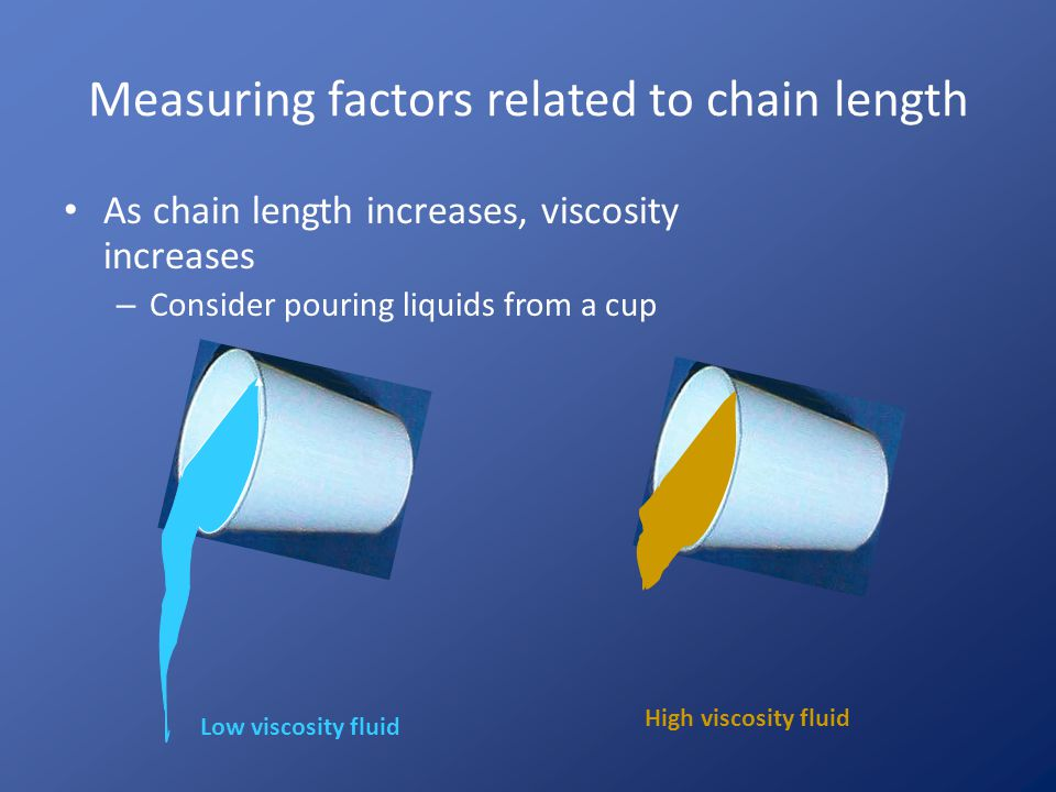 Measuring factors related to chain length
