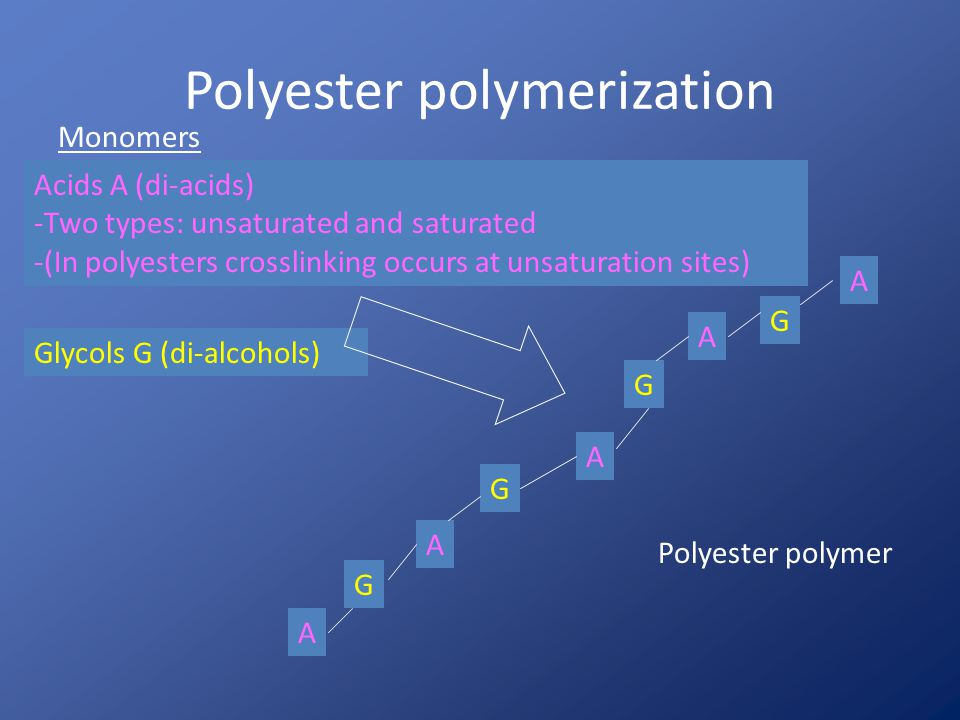 Polyester polymerization