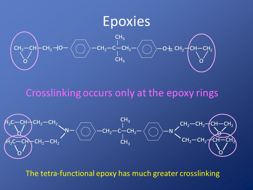Epoxies Crosslinking occurs only at the epoxy rings