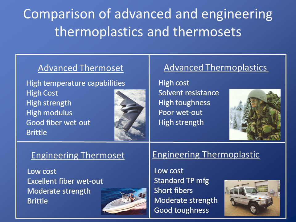 Comparison of advanced and engineering thermoplastics and thermosets