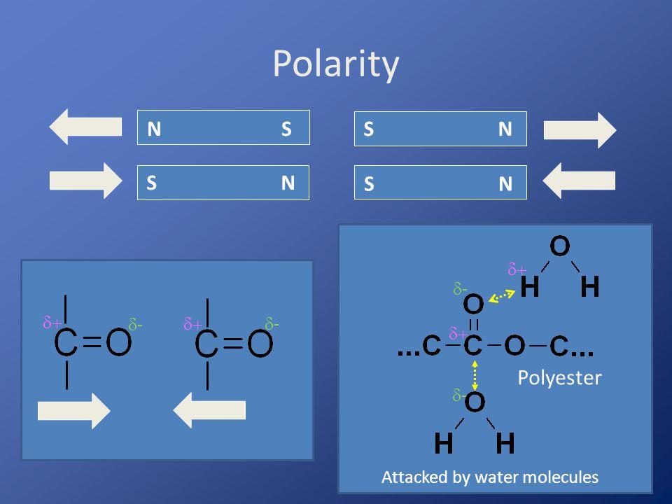 Polarity N S S N S N S N Polyester d+ d- d+ d- d+ d- d+ d-