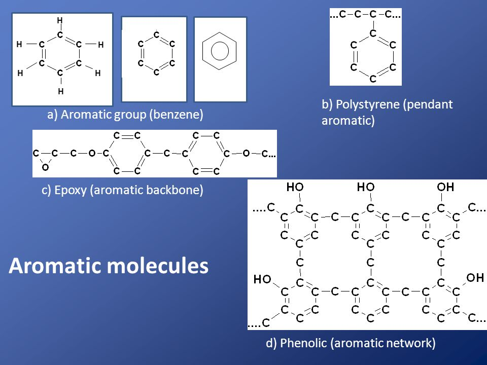 Aromatic molecules b) Polystyrene (pendant aromatic)