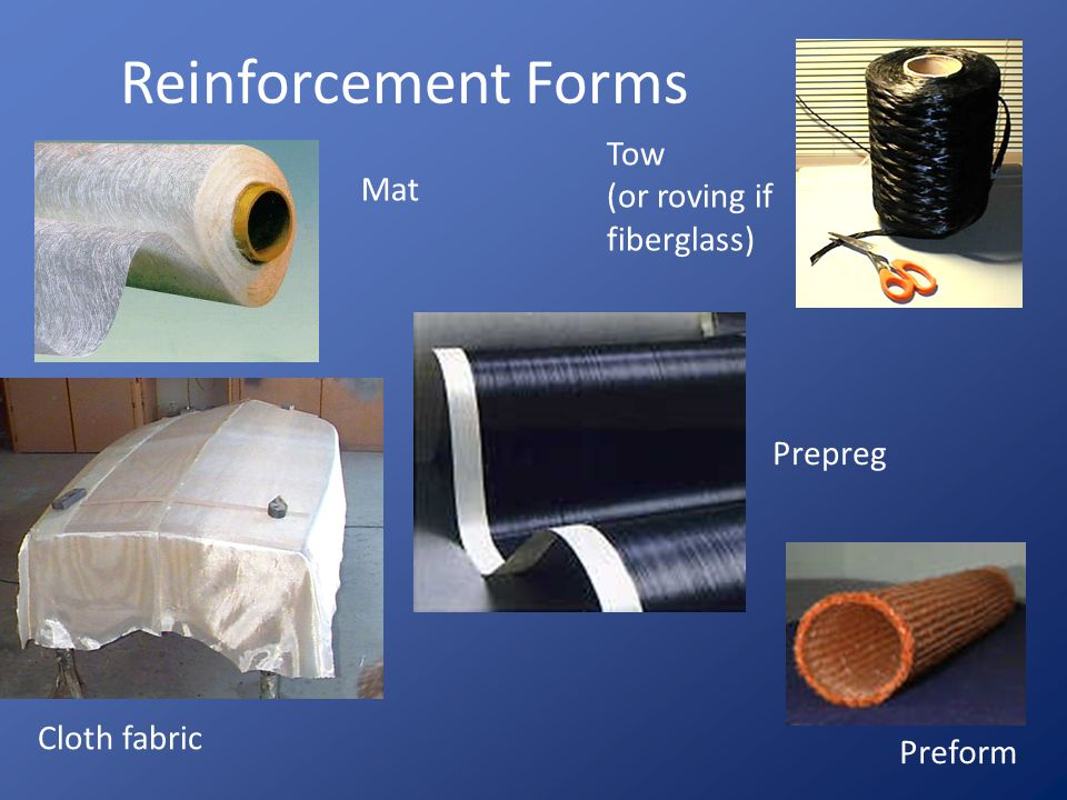 Reinforcement Forms Tow (or roving if Mat fiberglass) Prepreg