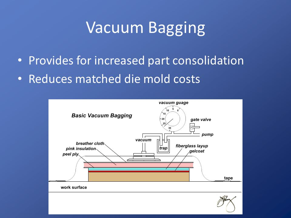 Vacuum Bagging Provides for increased part consolidation