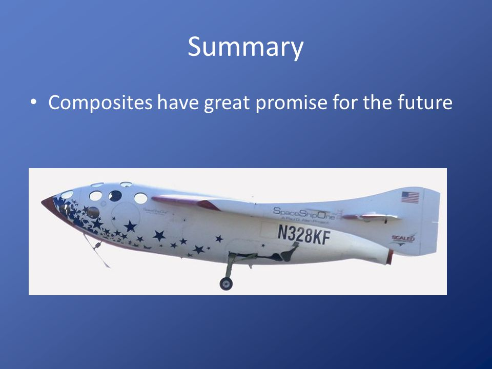 Summary Composites have great promise for the future