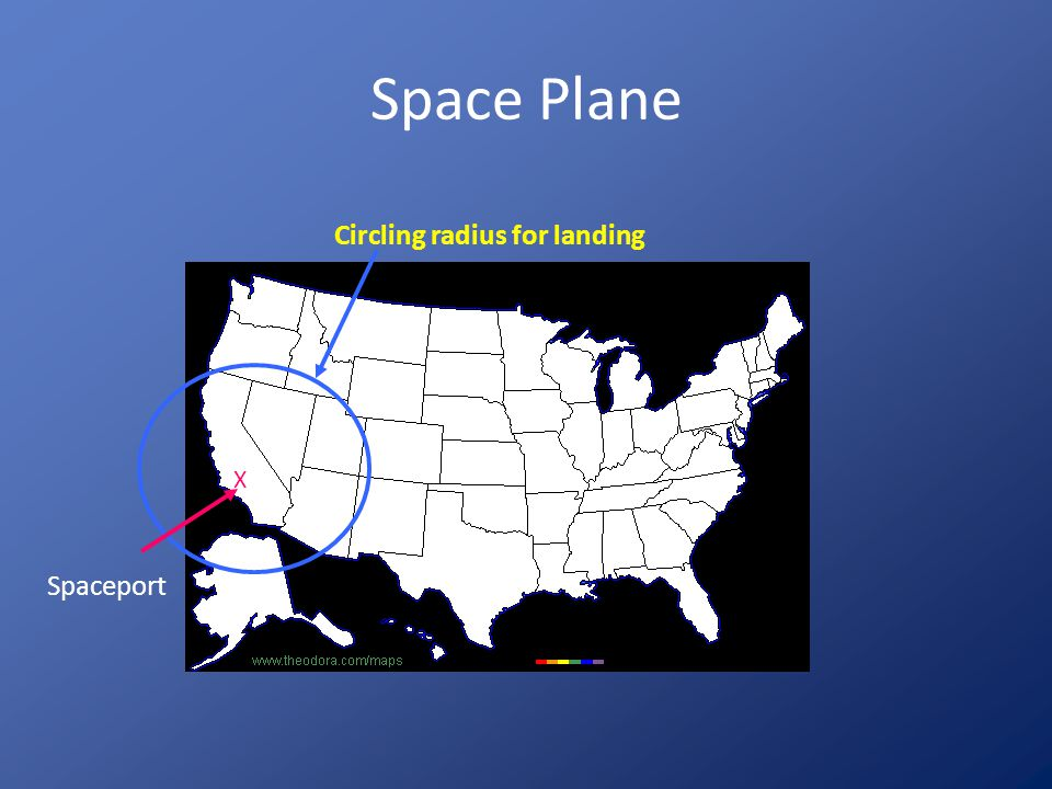 Space Plane Circling radius for landing X Spaceport