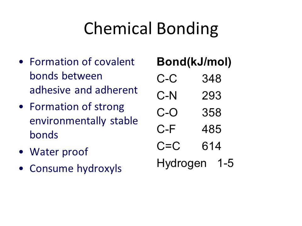 Chemical Bonding Formation of covalent bonds between adhesive and adherent. Formation of strong environmentally stable bonds.
