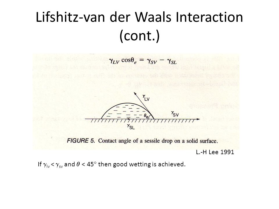 Lifshitz-van der Waals Interaction (cont.)