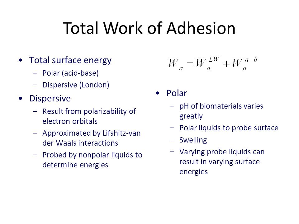 Total Work of Adhesion Total surface energy Polar Dispersive