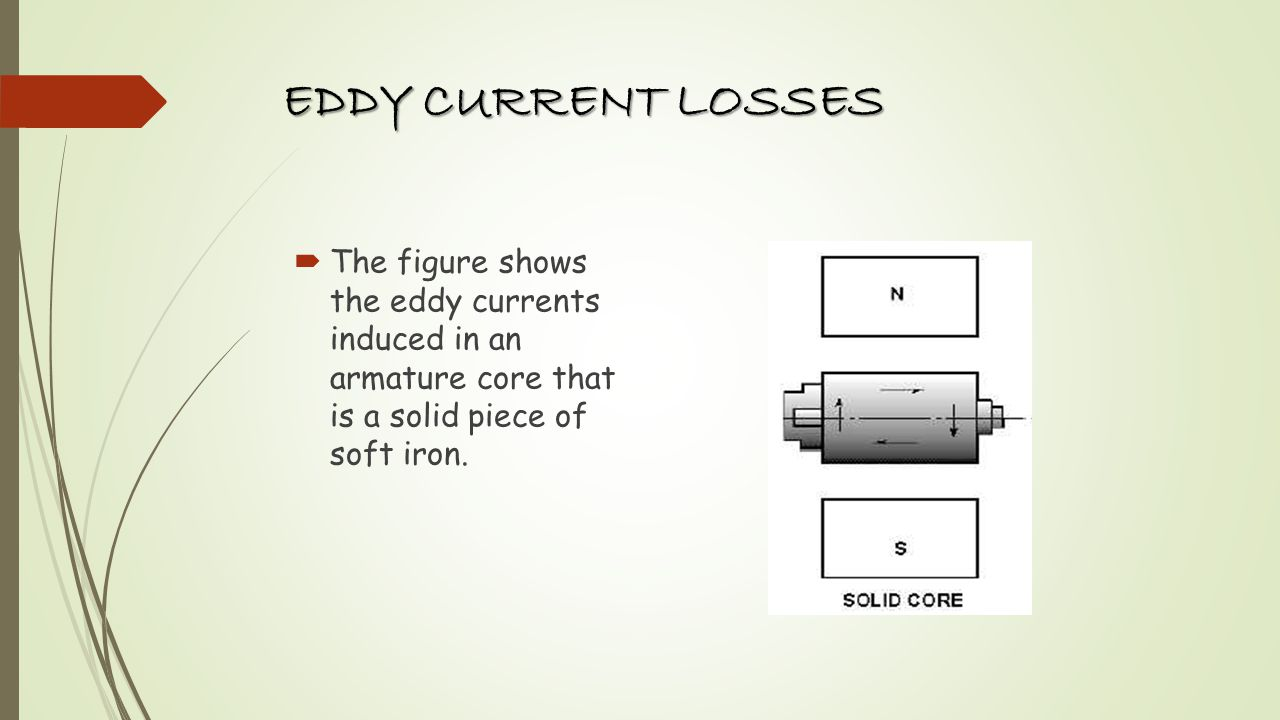 EDDY CURRENT LOSSES The figure shows the eddy currents induced in an armature core that is a solid piece of soft iron.