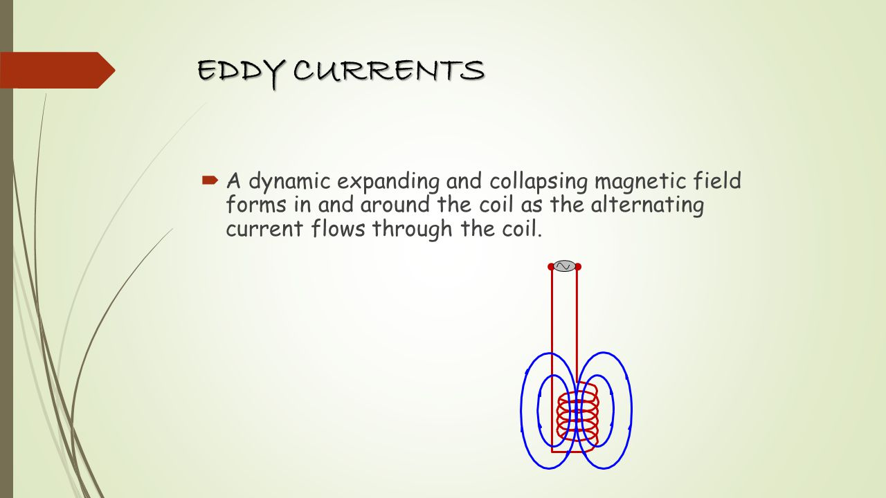 EDDY CURRENTS A dynamic expanding and collapsing magnetic field forms in and around the coil as the alternating current flows through the coil.