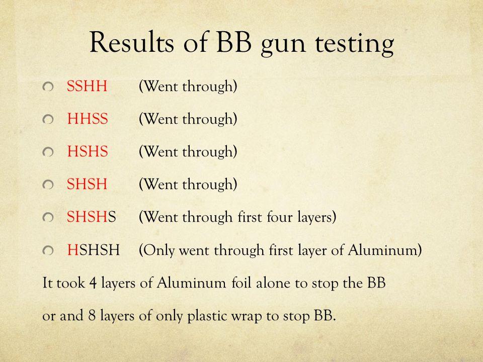 Results of BB gun testing