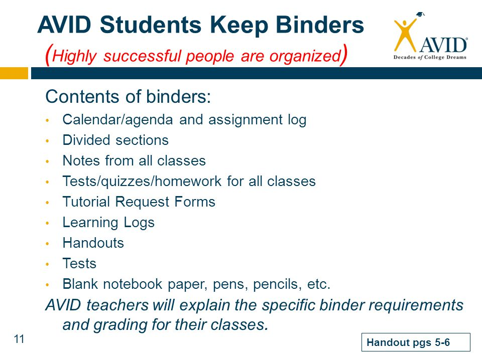 AVID Students Keep Binders (Highly successful people are organized)