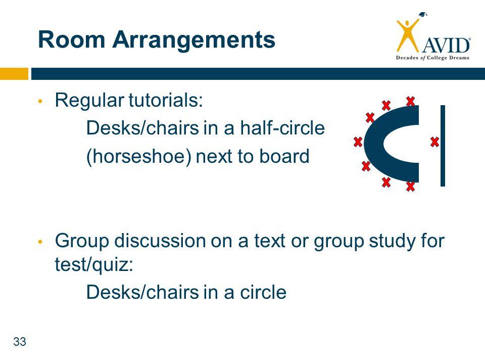 Room Arrangements Regular tutorials: Desks/chairs in a half-circle