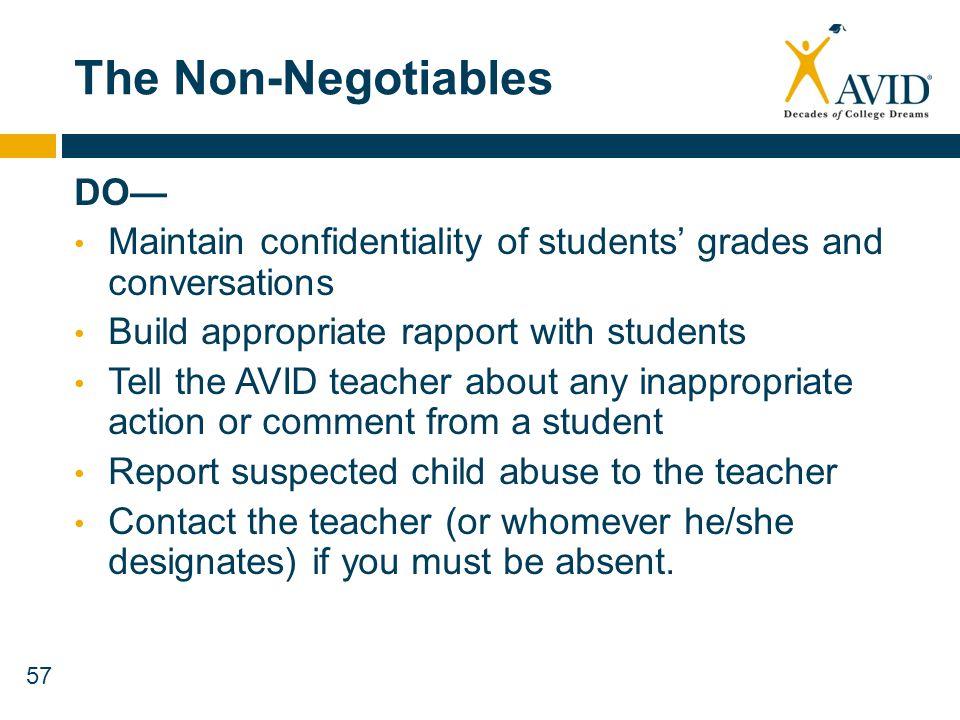 The Non-Negotiables DO—