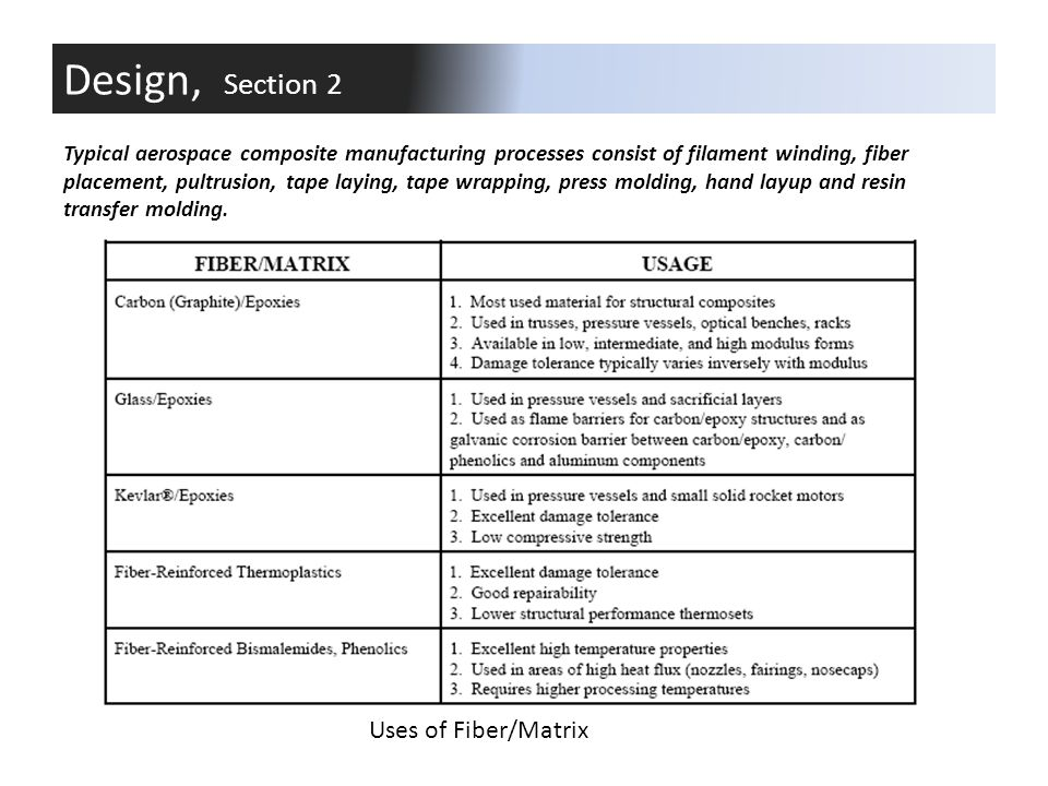 Design, Section 2 Uses of Fiber/Matrix