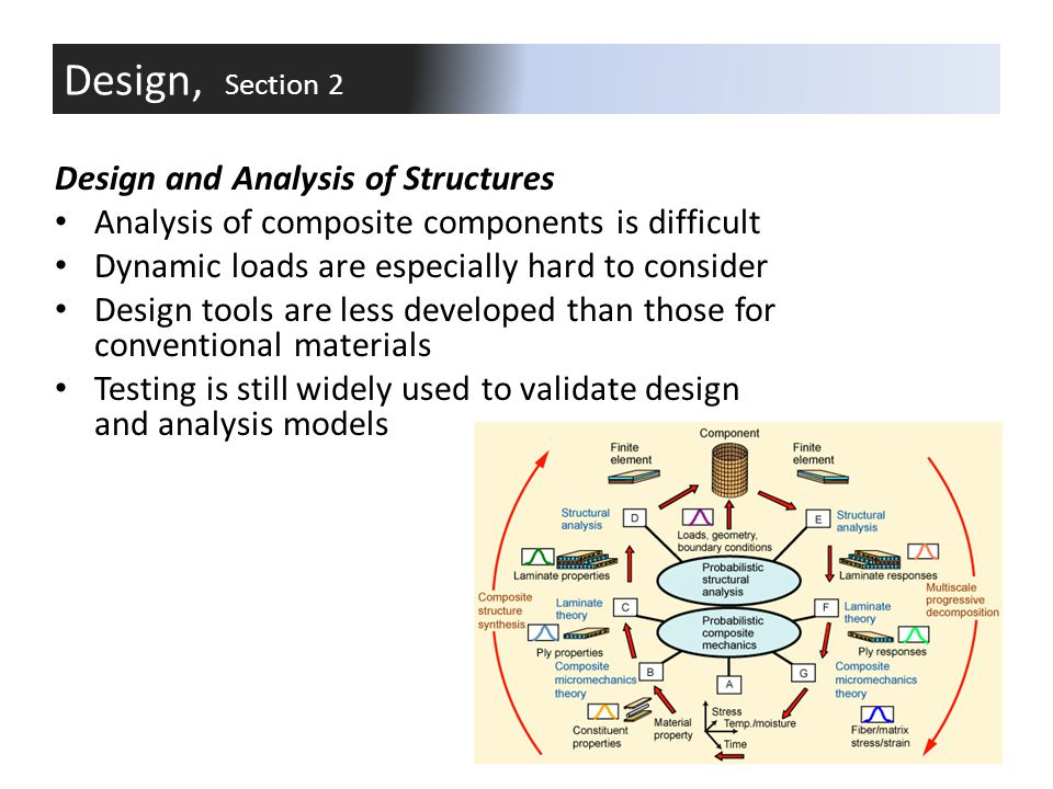 Design, Section 2 Design and Analysis of Structures