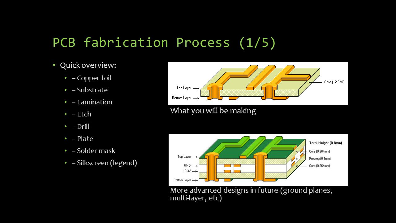 PCB fabrication Process (1/5)