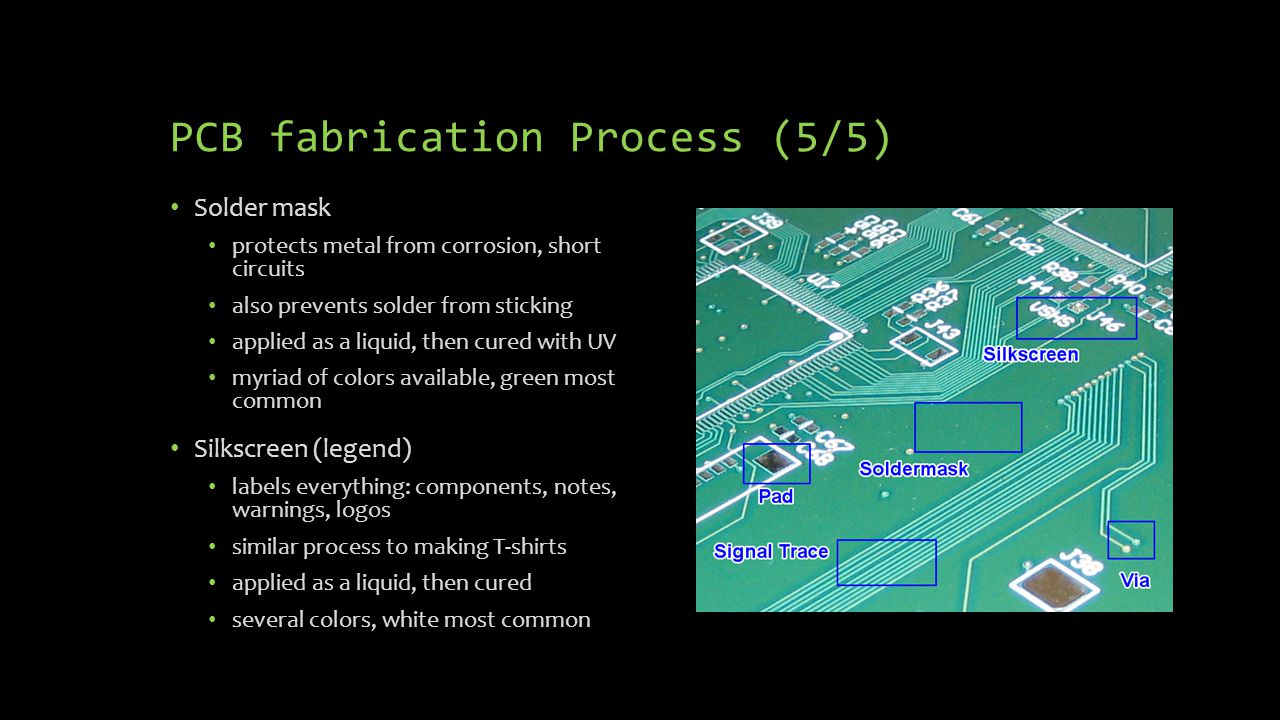 PCB fabrication Process (5/5)