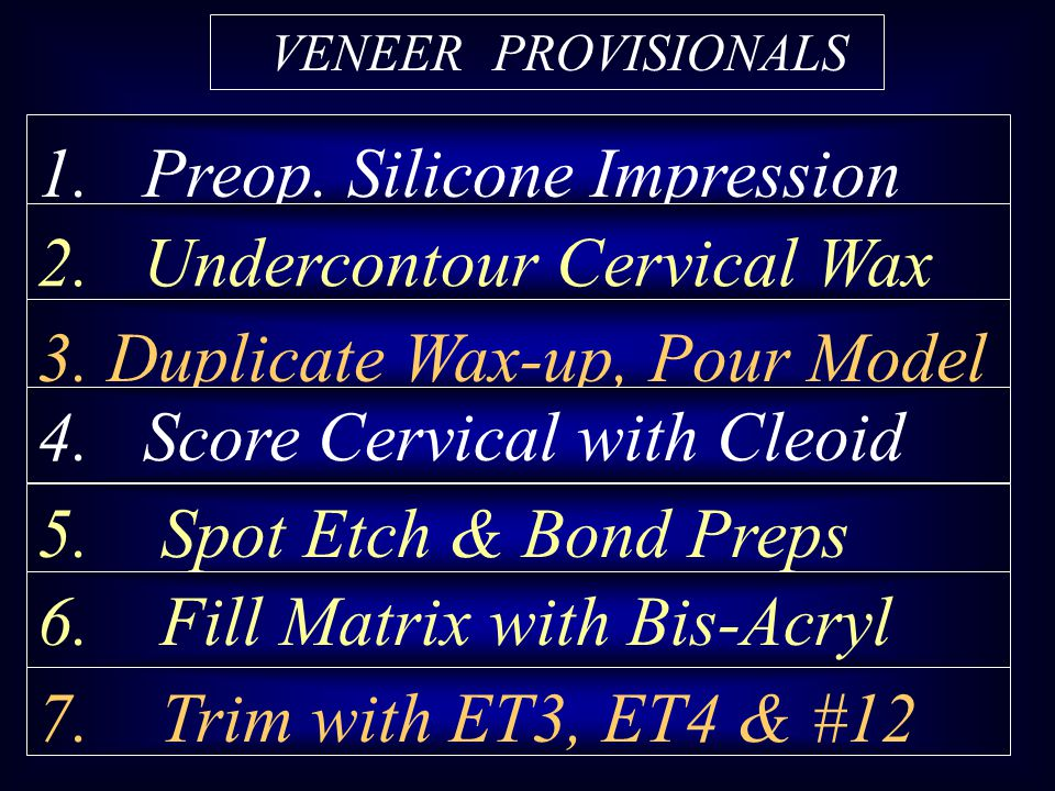1. Preop. Silicone Impression 2. Undercontour Cervical Wax