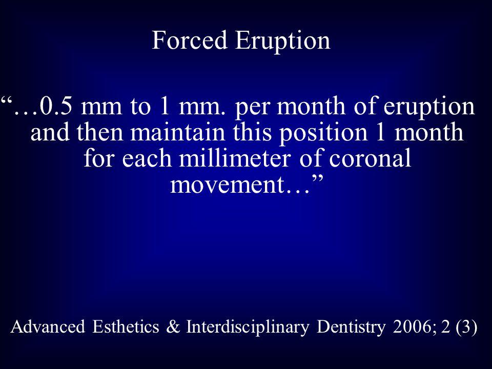 Advanced Esthetics & Interdisciplinary Dentistry 2006; 2 (3)