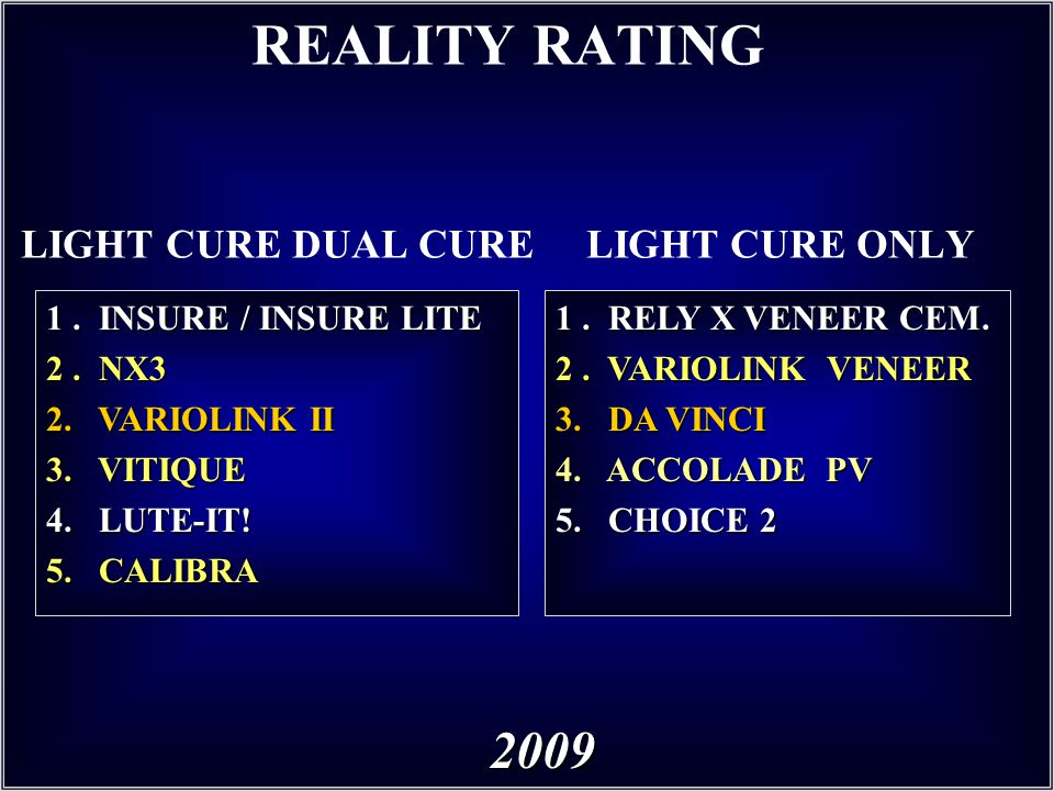 REALITY RATING LIGHT CURE DUAL CURE LIGHT CURE ONLY