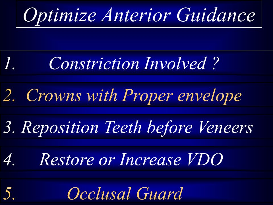 Optimize Anterior Guidance