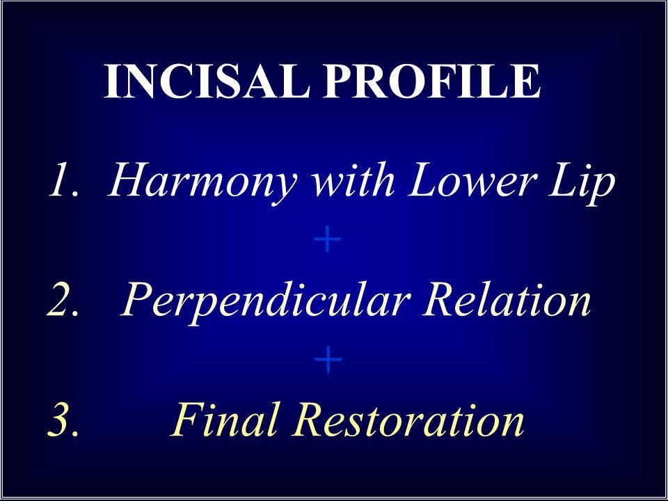 INCISAL PROFILE 1. Harmony with Lower Lip. + 2.