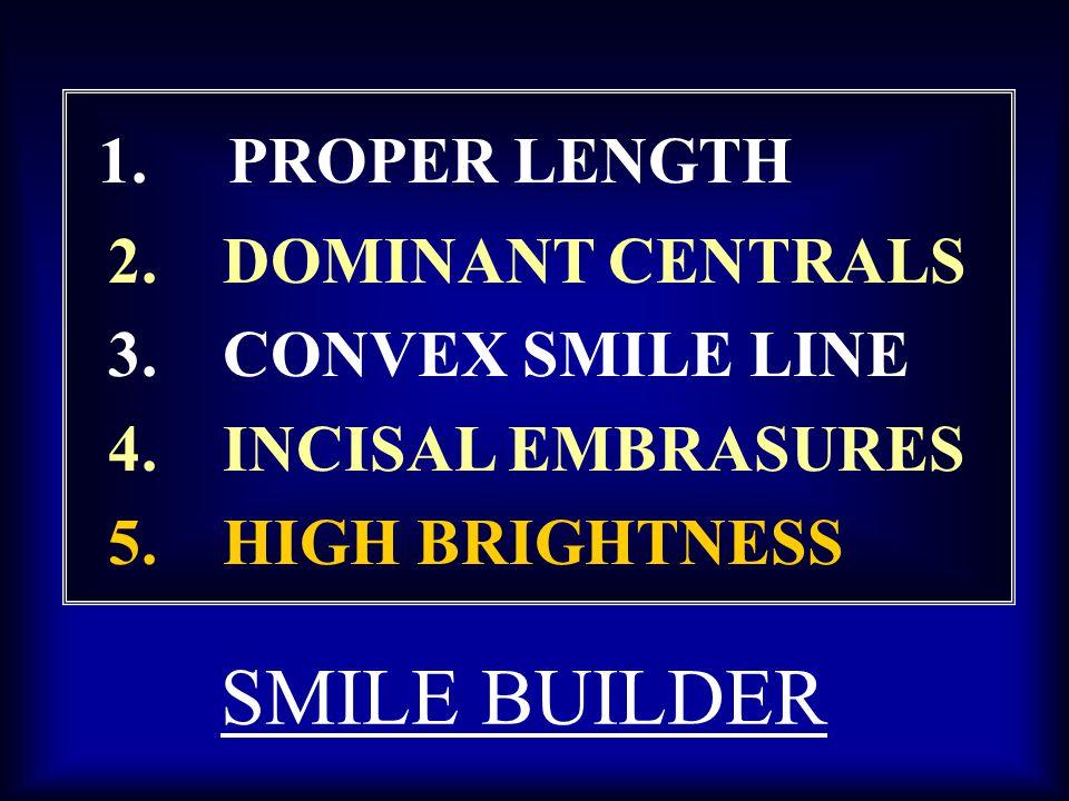 1. PROPER LENGTH SMILE BUILDER 2. DOMINANT CENTRALS