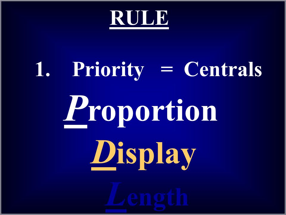 Proportion Display Length