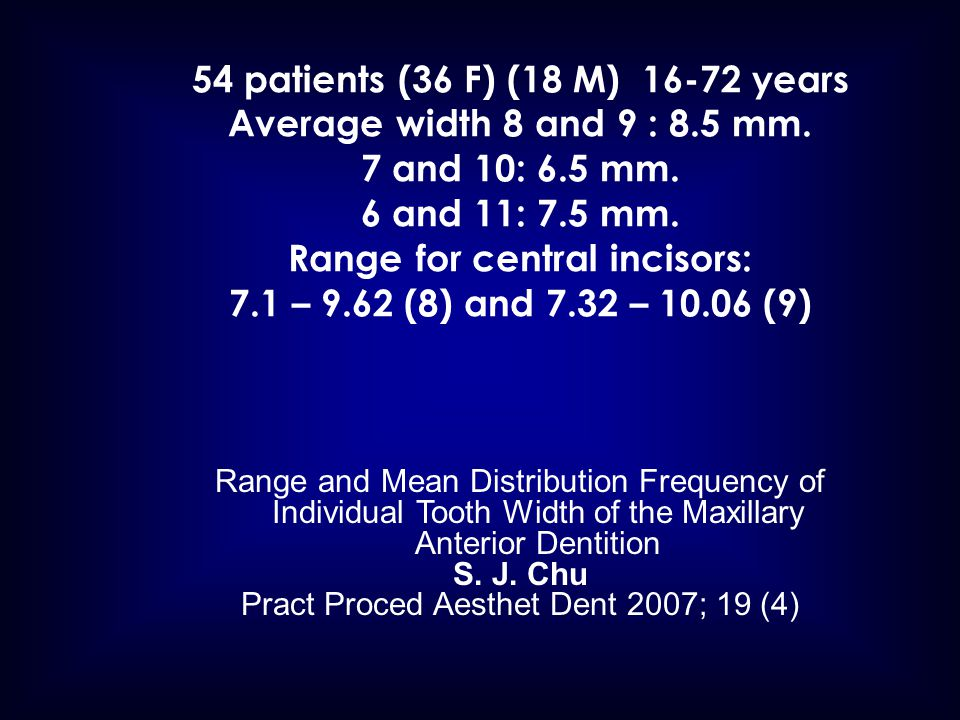 Pract Proced Aesthet Dent 2007; 19 (4)