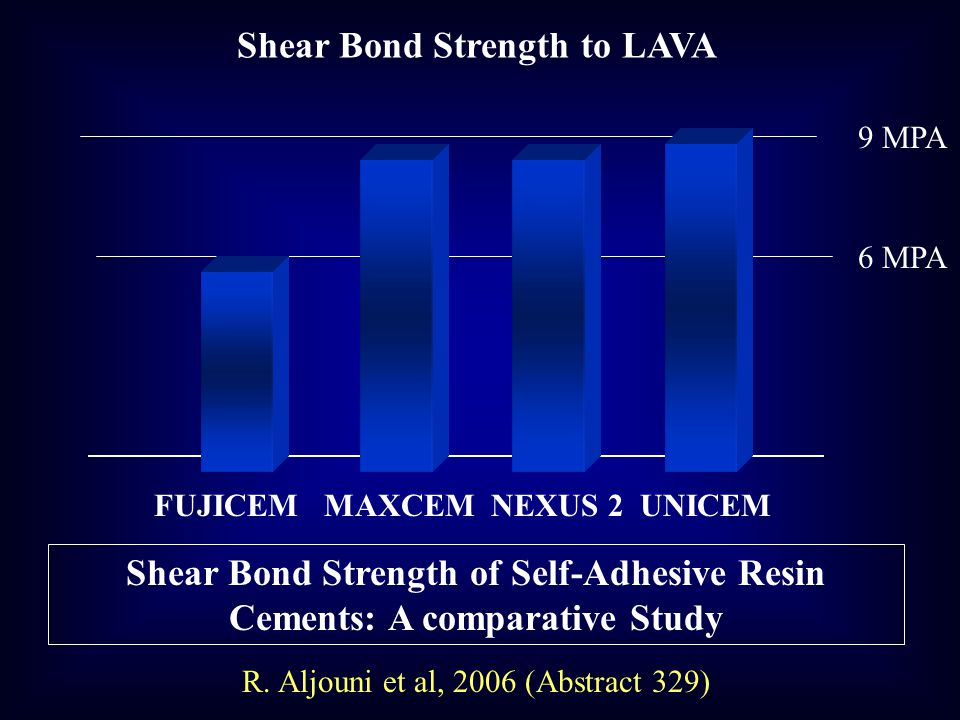 Shear Bond Strength to LAVA