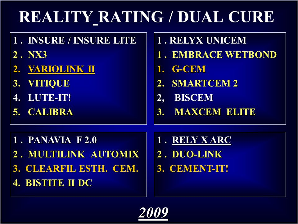 REALITY RATING / DUAL CURE