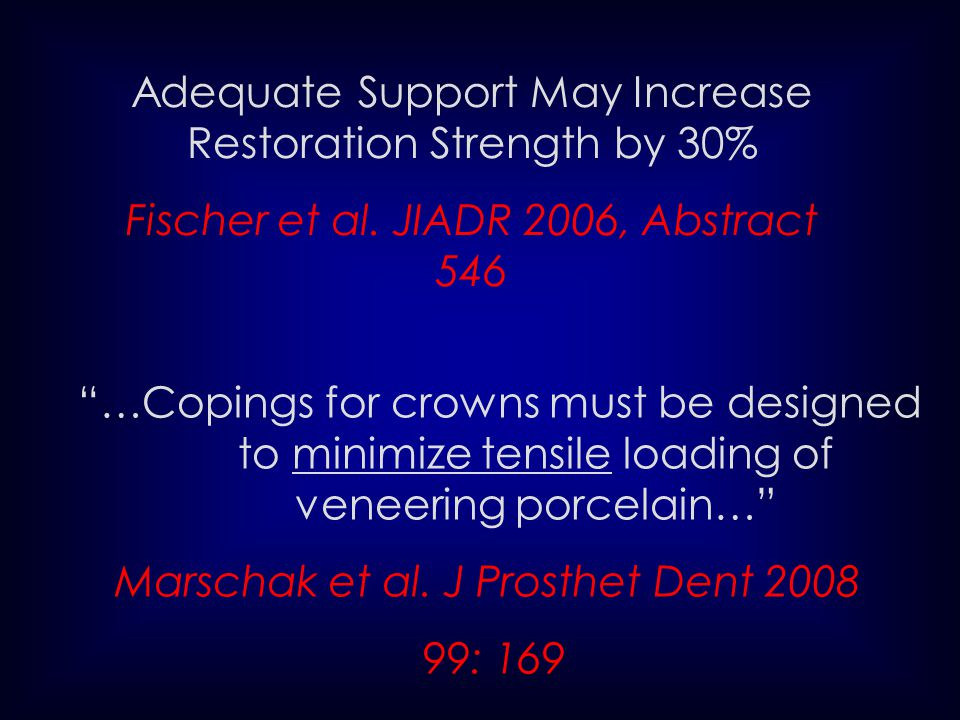 Adequate Support May Increase Restoration Strength by 30%