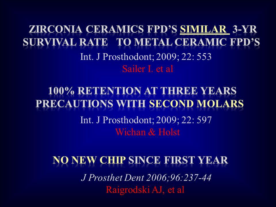 ZIRCONIA CERAMICS FPD'S SIMILAR 3-YR