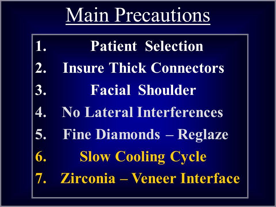 Main Precautions 1. Patient Selection Insure Thick Connectors