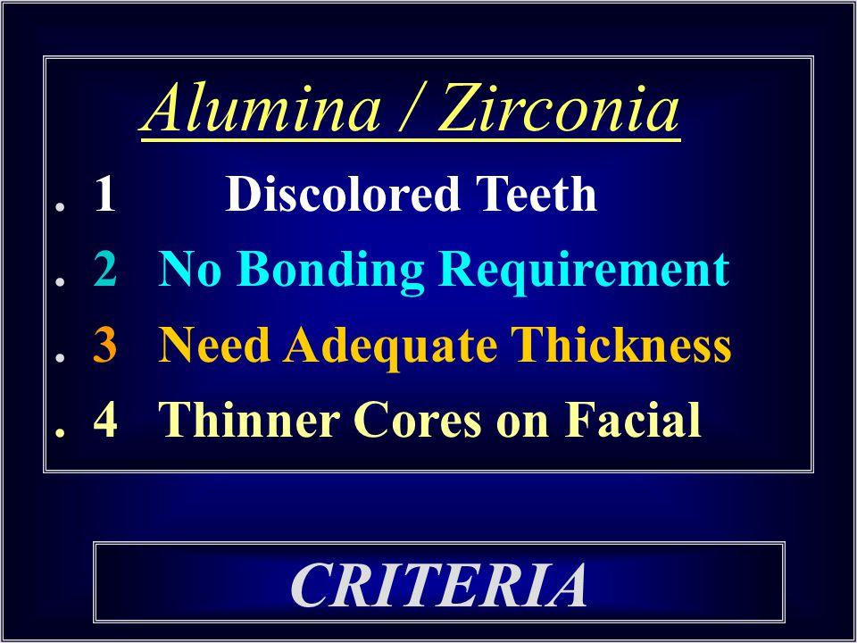 CRITERIA Alumina / Zirconia . 1 Discolored Teeth