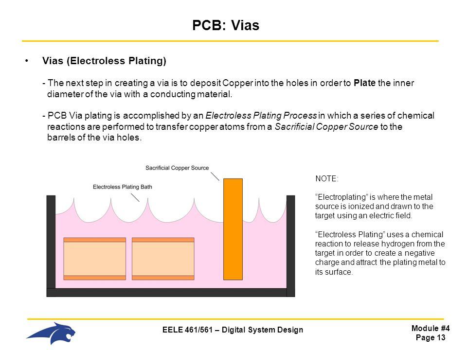PCB: Vias