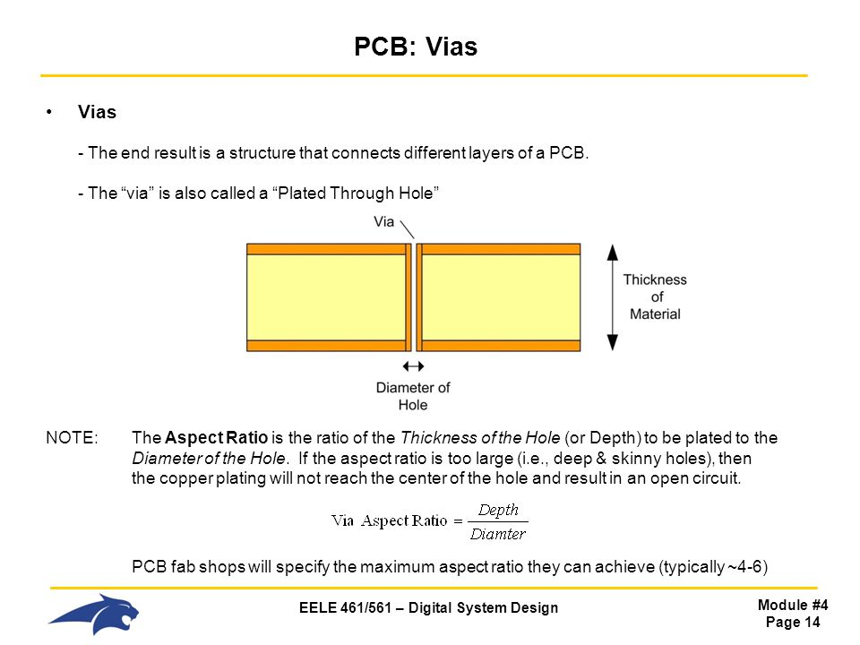 PCB: Vias Vias - The end result is a structure that connects different layers of a PCB. - The via is also called a Plated Through Hole