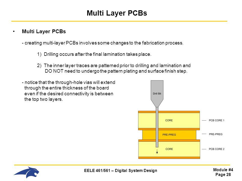 Multi Layer PCBs