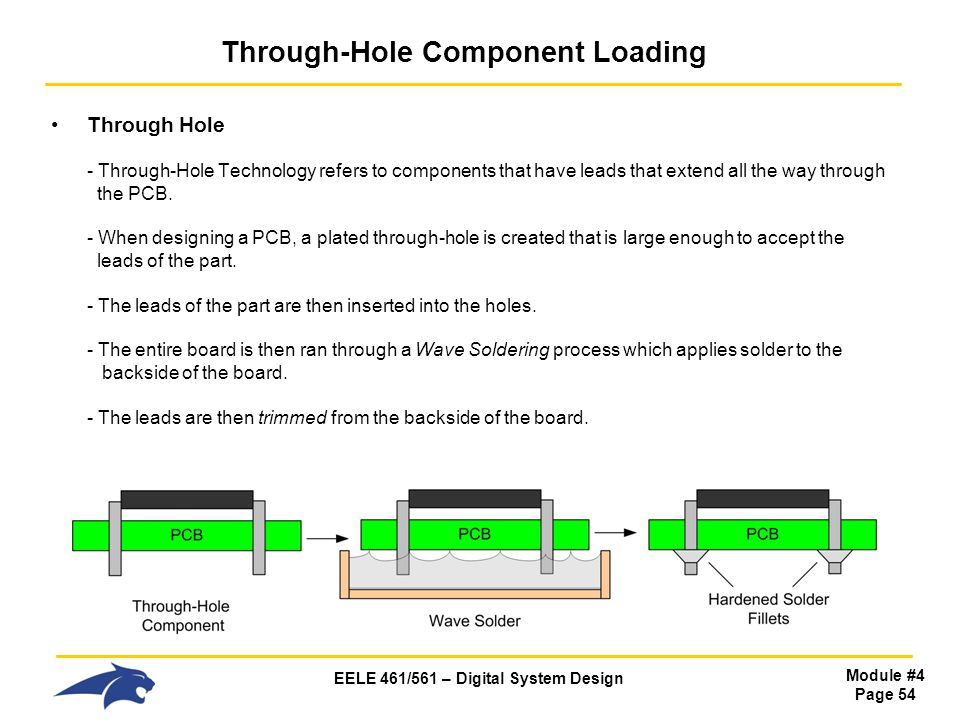 Through-Hole Component Loading