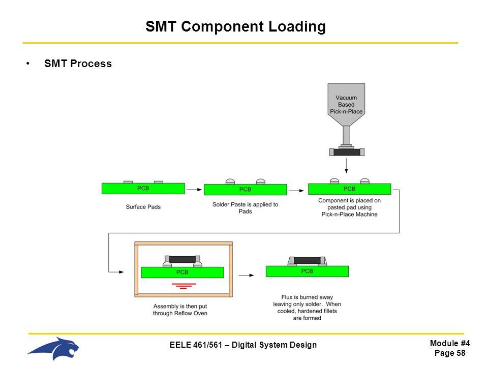 SMT Component Loading SMT Process