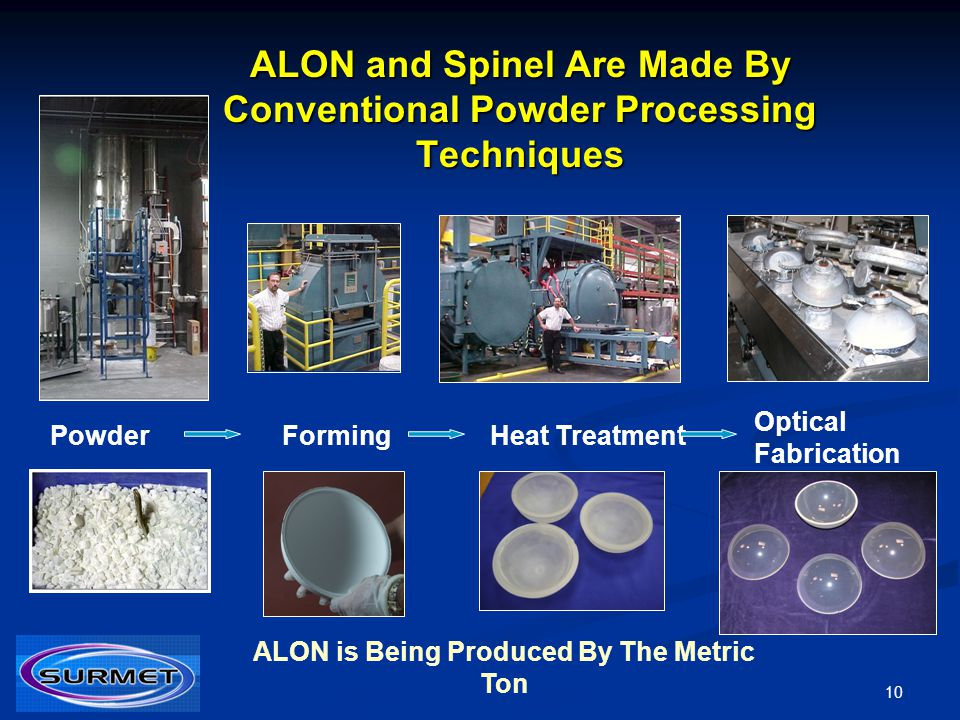 ALON and Spinel Are Made By Conventional Powder Processing Techniques