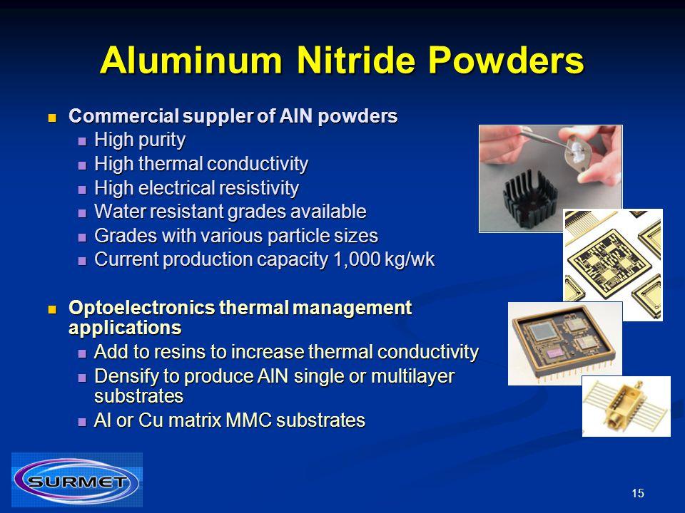 Aluminum Nitride Powders