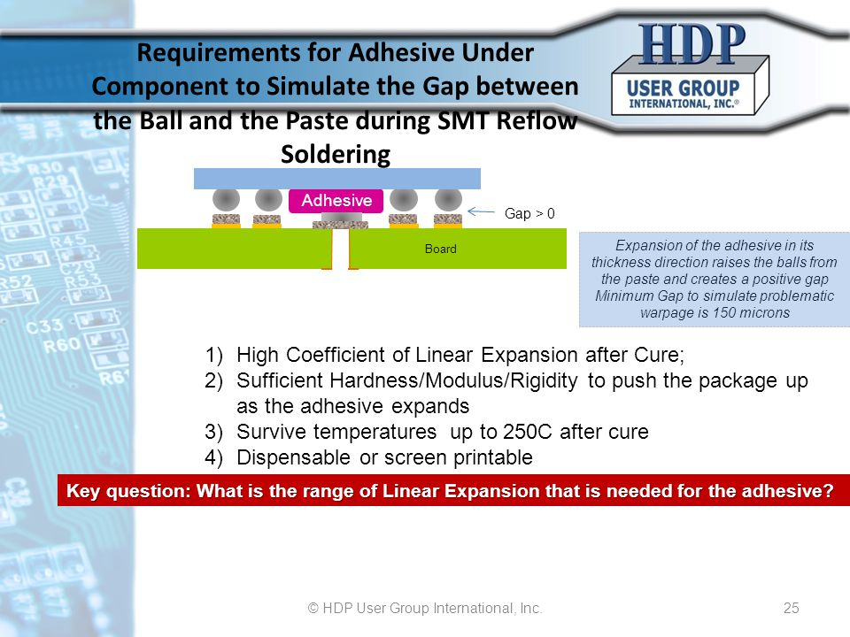 Requirements for Adhesive Under Component to Simulate the Gap between the Ball and the Paste during SMT Reflow Soldering