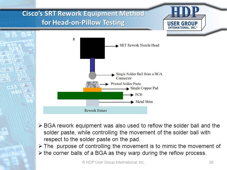Cisco's SRT Rework Equipment Method for Head-on-Pillow Testing