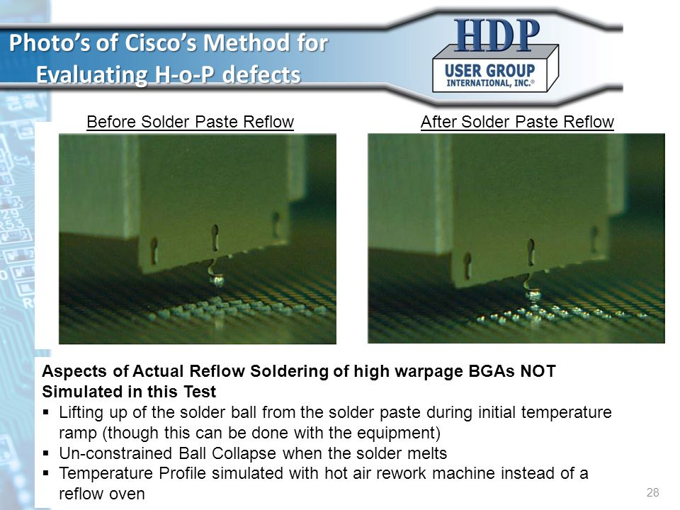 Photo's of Cisco's Method for Evaluating H-o-P defects